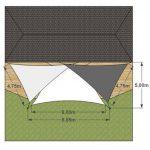 3 voiles triangulaires d ombrage sur mesure explication en images